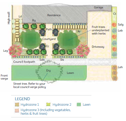 Example of a Mediterranean garden design for the South West region